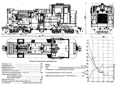 ТУ5 схема