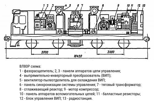 ВЛ80Р схема